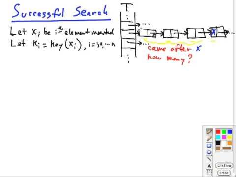 Topic 06 B Analysis of Chaining