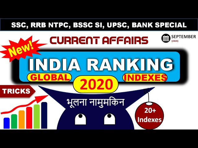 🔴 India ranking in different indexes 2020 Gk Tricks | Global Index Tricks in Hindi