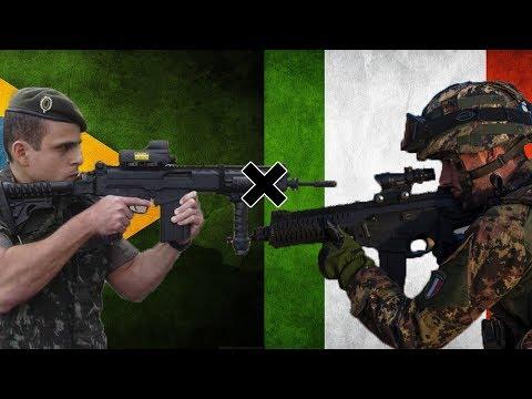 Brasil x Itália - Comparação Militar