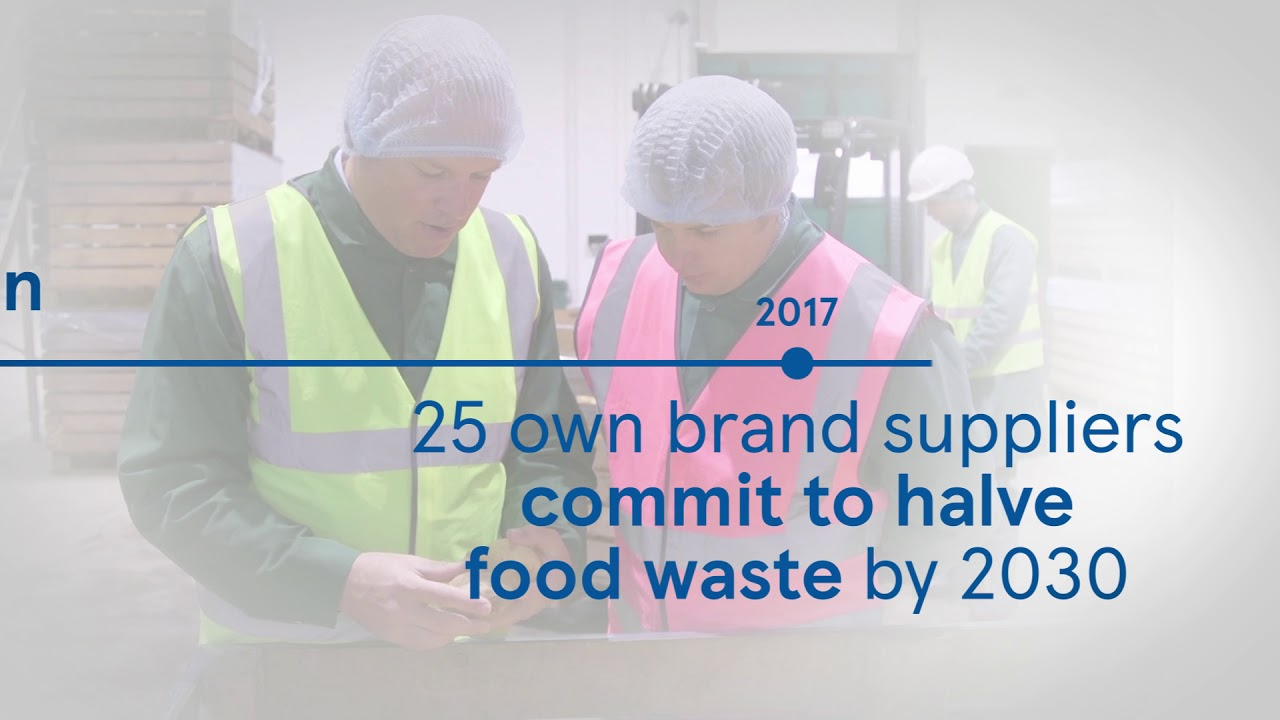 Our Food Waste Timeline | Tesco