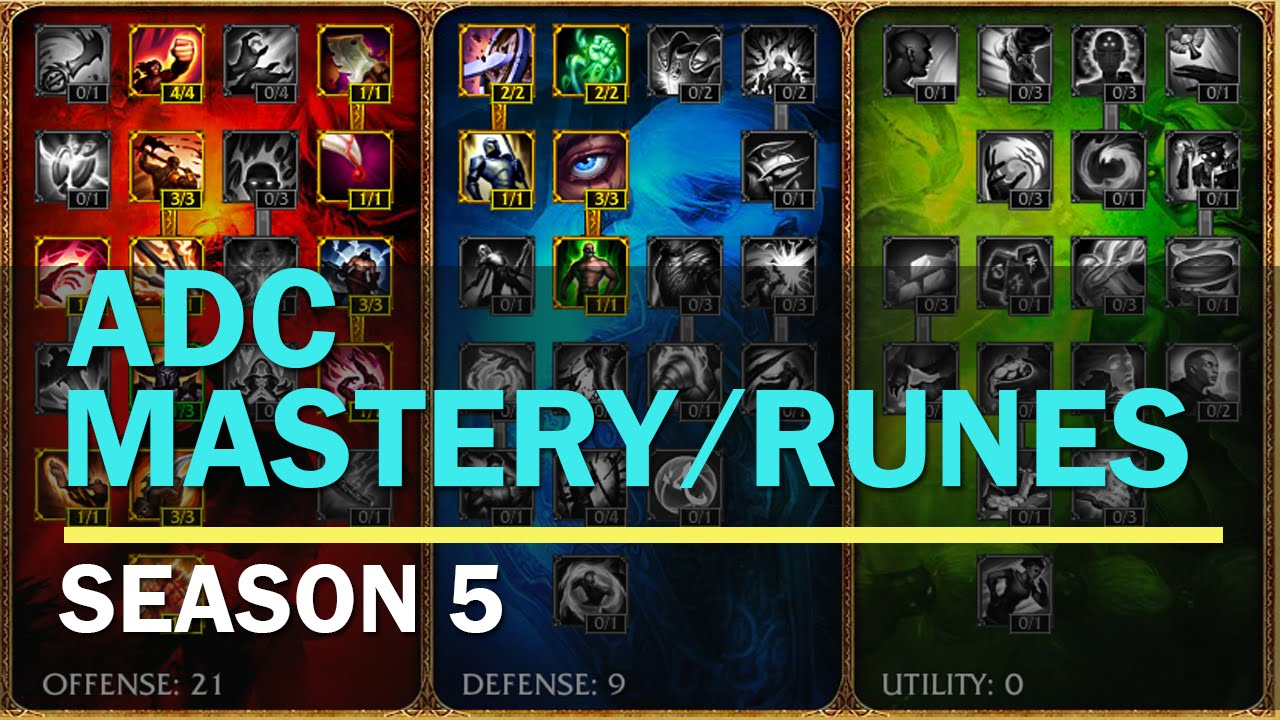 League Of Legends Guides   Akali Strategy   Tips and