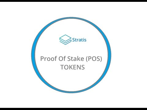 Stratis Technical Analysis