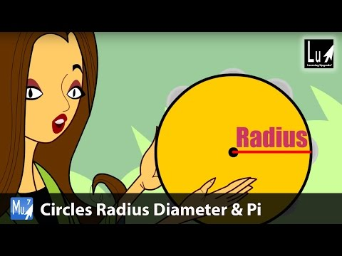 Circles Radius Diameter & Pi Song – Learn Geometry – Learning Upgrade App