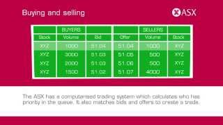 What is the sharemarket? ASX Tutorial