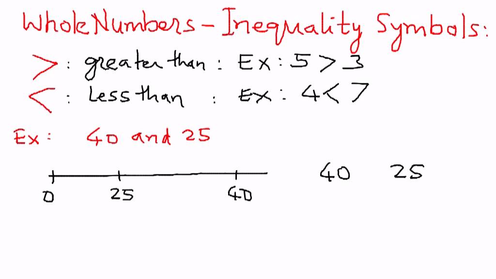 Whole Numbers Inequality Symbols Examples Youtube