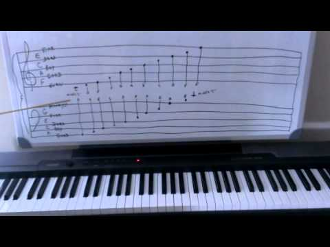 Piano Theory: Reading notes on the Grand Staff - Music Theory