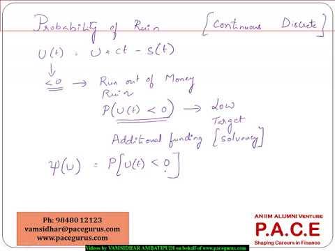 Ruin Theory Basic Concepts