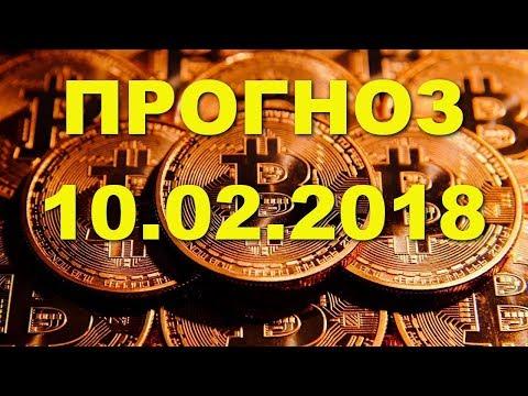 BTC/USD — Биткойн Bitcoin прогноз цены / график цены на 10.02.2018 / 10 февраля 2018 года