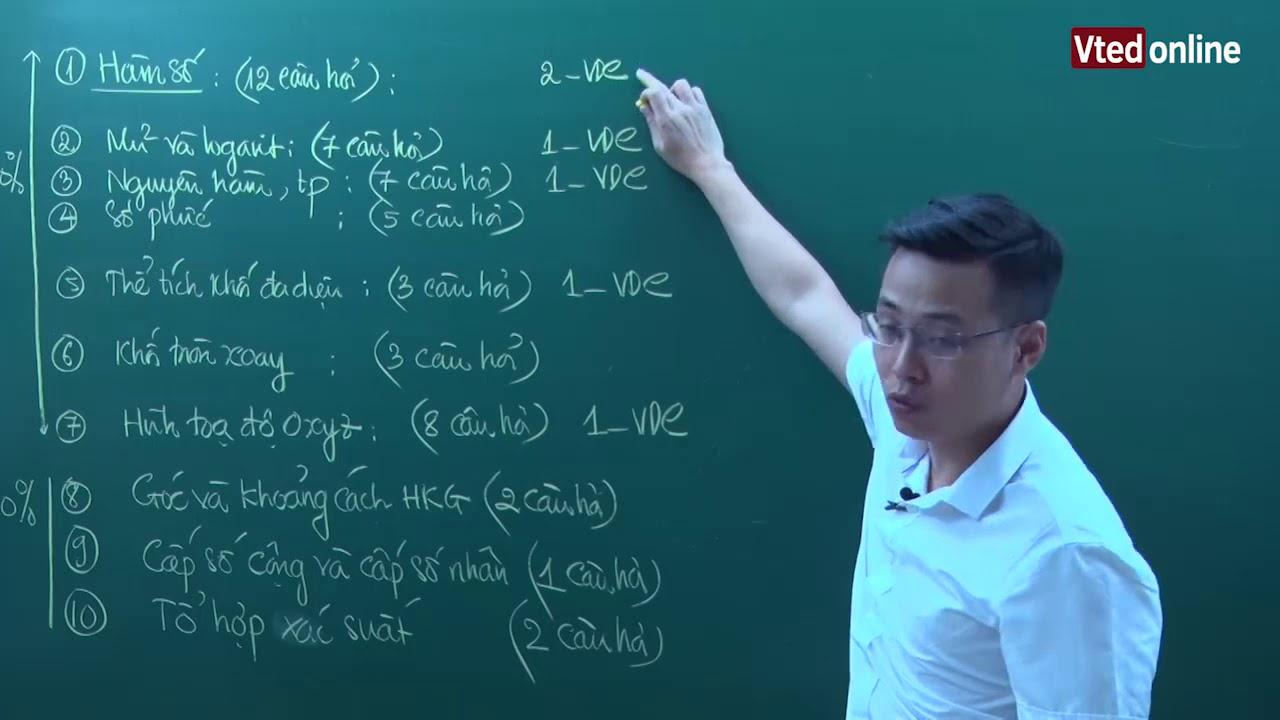 Vted.vn - Phân tích cấu trúc đề thi THPT Quốc Gia 2020 Môn Toán - Thầy: Đặng Thành Nam