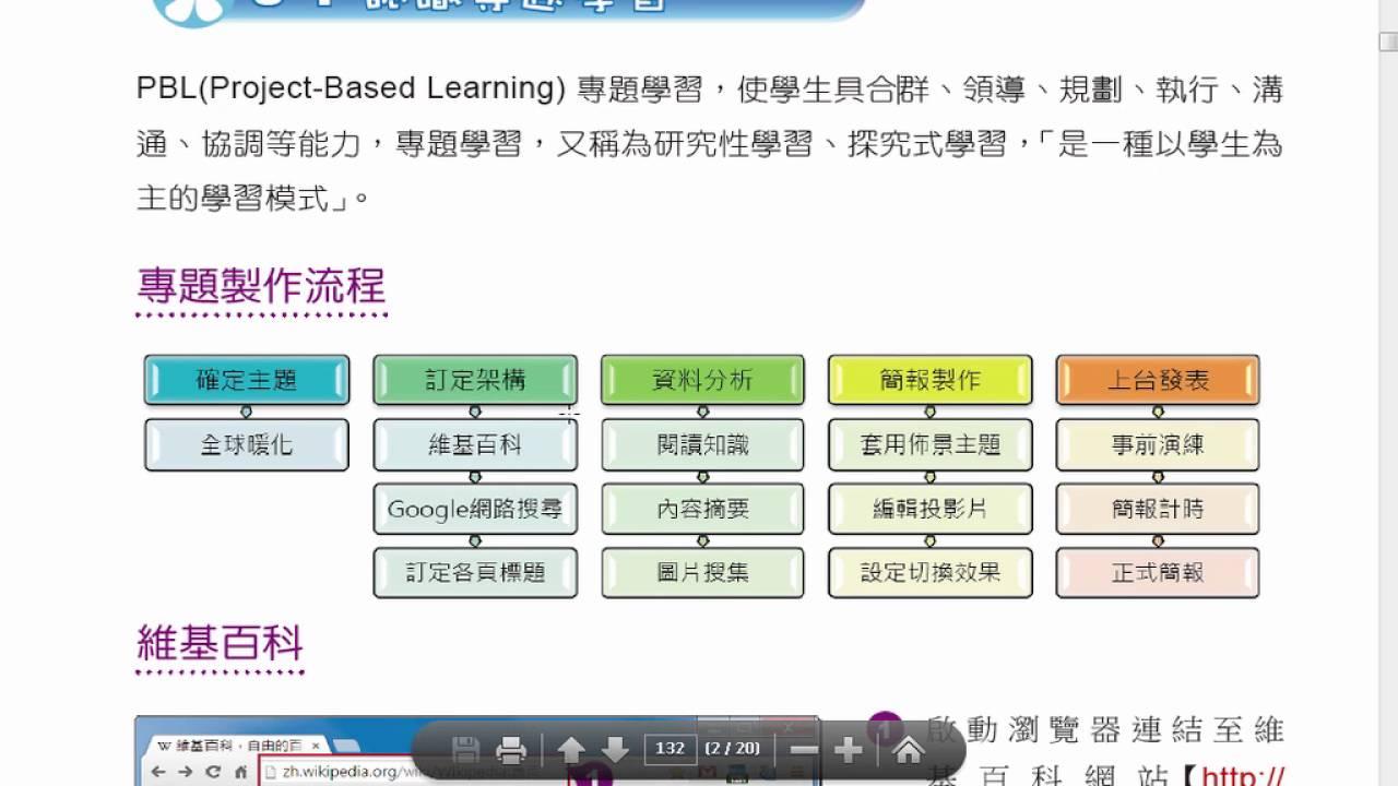 PowerPoint2013_第08課 全球暖化專題_h01專題製作流程 - YouTube