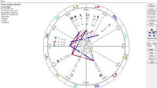 Astrology Dec 18 - Dec 25 - Mercury/Jupiter - Solstice - Cancer full moon