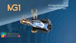 RBM FILTRO DEFANGATORE MAGNETICO SUPER COMPACT MG1 PER CALDAIE A CONDENSAZIONE