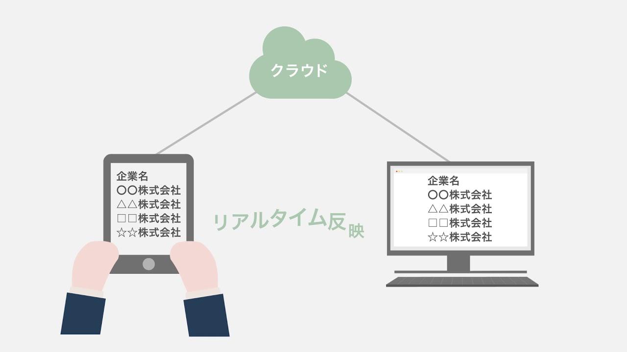 Movie - サービスプロモーション動画