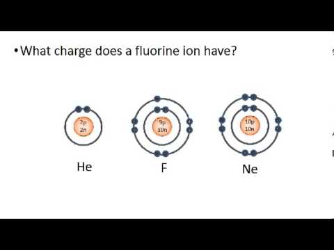 Grade 9 Chemistry, Lesson 9 - Isotopes and Ions