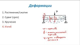 Основы Сопромата. Виды деформаций