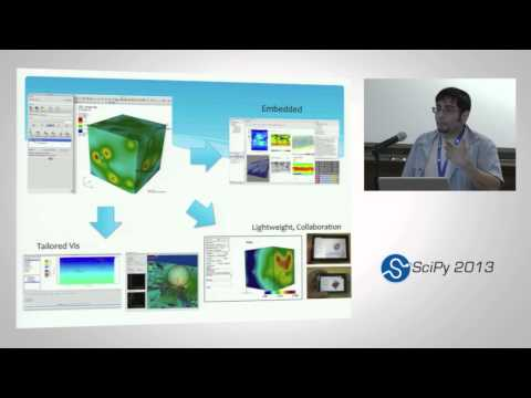 Exploring Collaborative HPC Visualization Workflows using VisIt and Python; SciPy 2013 Presentation