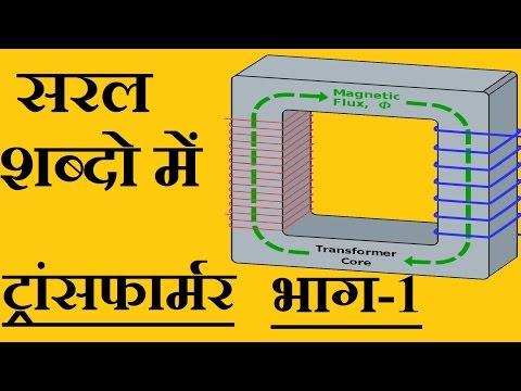 Basics Of Single Phase Transformer (...