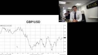 Paul Kavanagh's Market Update, 9 September 2013