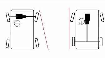 enlever la colle d 39 un autocollant ou vinyl carrosserie voiture remove car wrapping aka videos. Black Bedroom Furniture Sets. Home Design Ideas