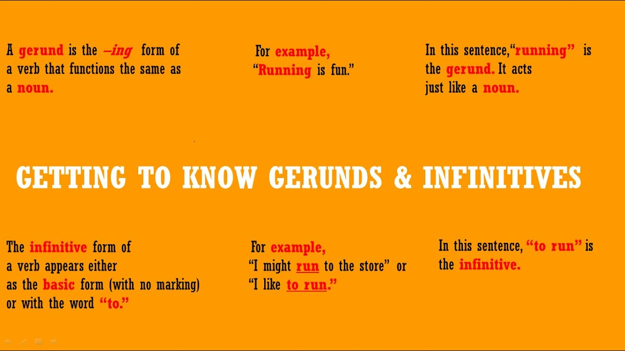 English Lesson | Grammar | Getting to know Gerunds and Infinitives ...