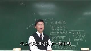 【工程數學(三)教學影片加字幕】提要296:球體座標系統的Laplacian