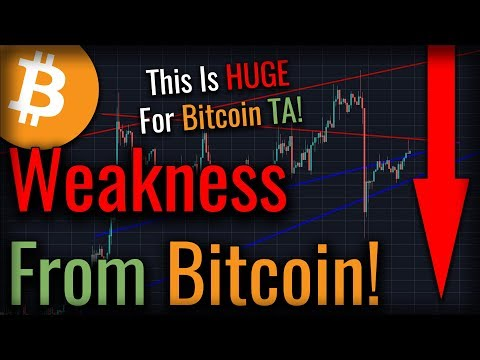 Is Bitcoin Getting Stronger? No. It's Not - Here's Why.
