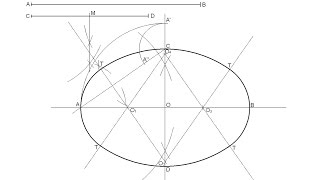 How to draw an oval given its two axis