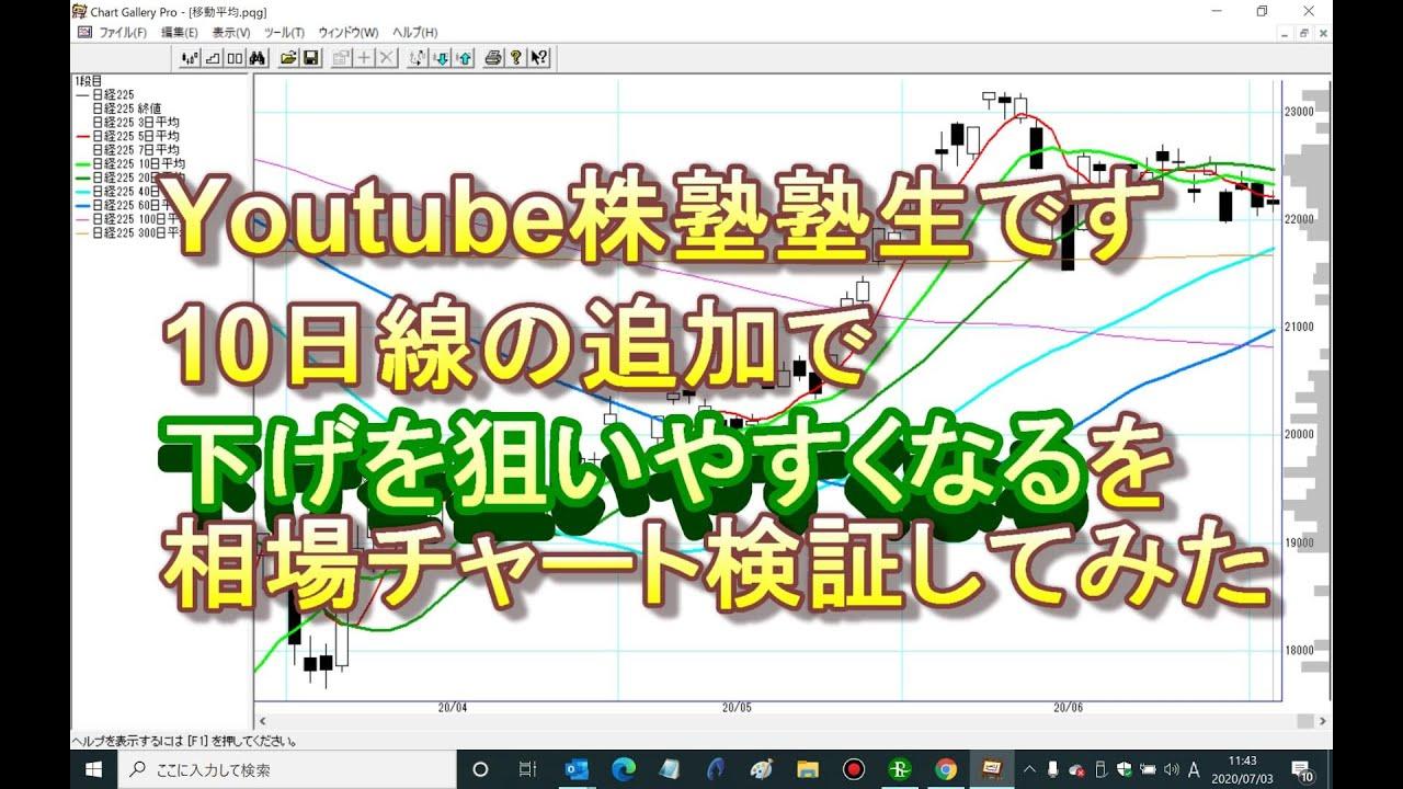 Youtube株塾塾生です 10日線の使うことで下げを狙いやすくなる!を相場チャートで検証してみた