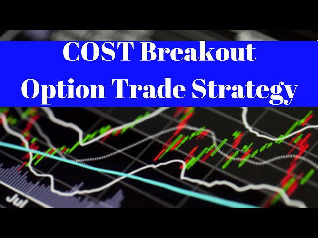 COST Breakout Option Trade Strategy [Long Call Condor]