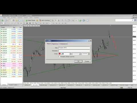 Среднесрочный анализ валютных курсов на Форекс от 14.11.2014