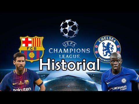 BARCELONA VS CHELSEA HISTORIAL EN CHAMPIONS LEAGUE
