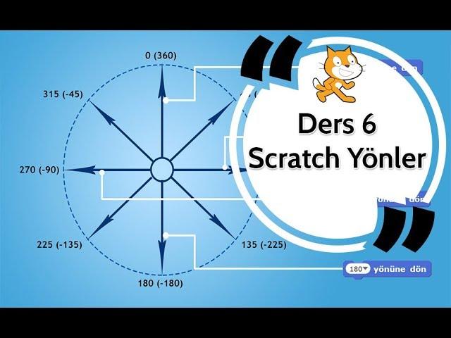 Scratch Eğitimi Ders 6 - Scratch Yönler