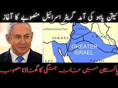 Greater Israel, Conspiracy Theory Or A living fact?-Tariq Ismail Sagar[November2020]