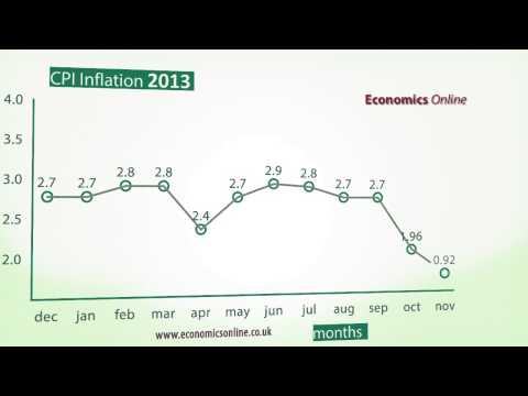 an introduction to the consumer price index