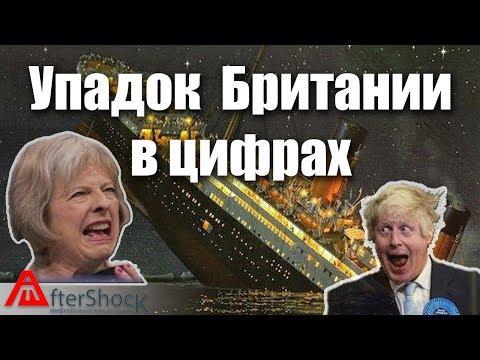 Это в России проблемы? Да Вы на Великобританию посмотрите!