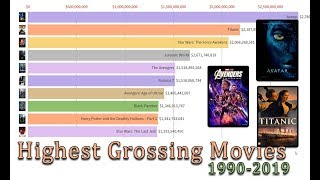 Highest Grossing Movies Of All Time 1990-2019 | Top Boxoffice Collected Movies