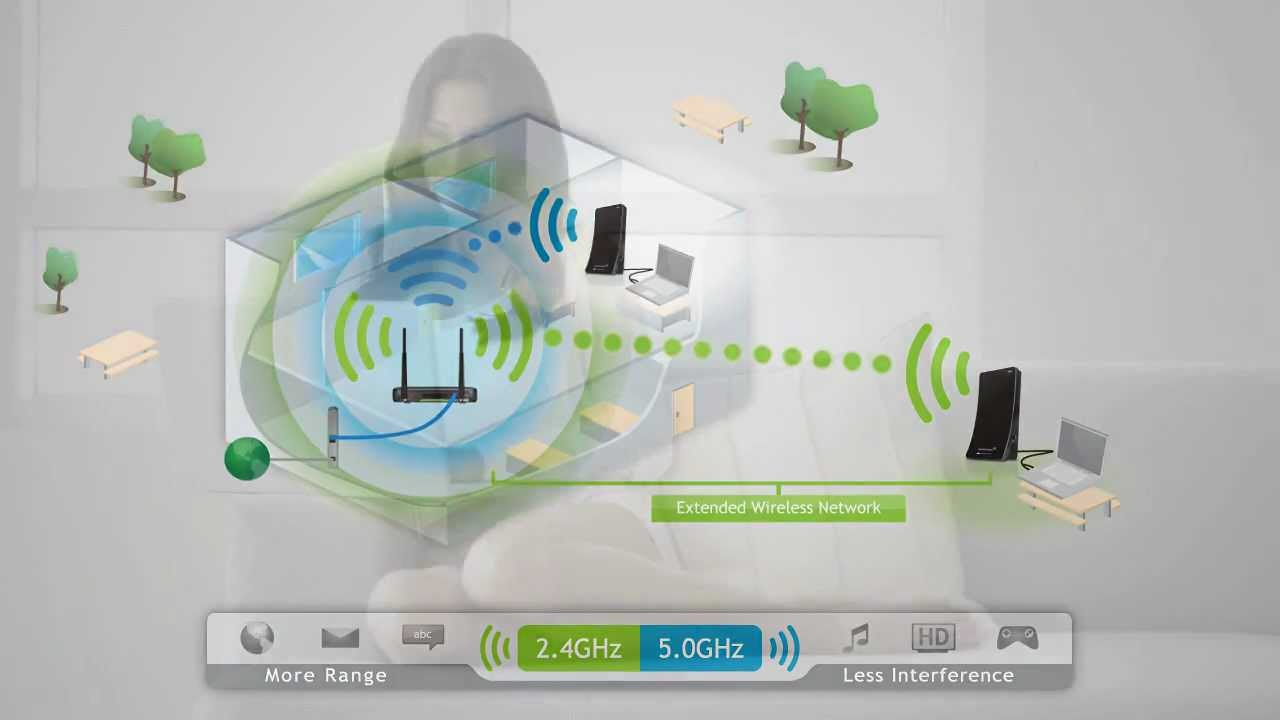 AMPED WIRELESS UA2000 WINDOWS 8.1 DRIVERS DOWNLOAD