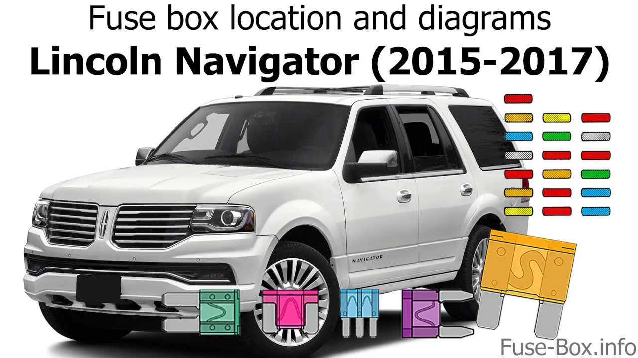 medium resolution of fuse box location and diagrams lincoln navigator 2015 2017
