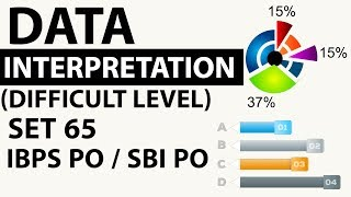 Data Interpretation Advanced Level Set 65 based on Caselet - SBI PO/IBPS PO/CLERK