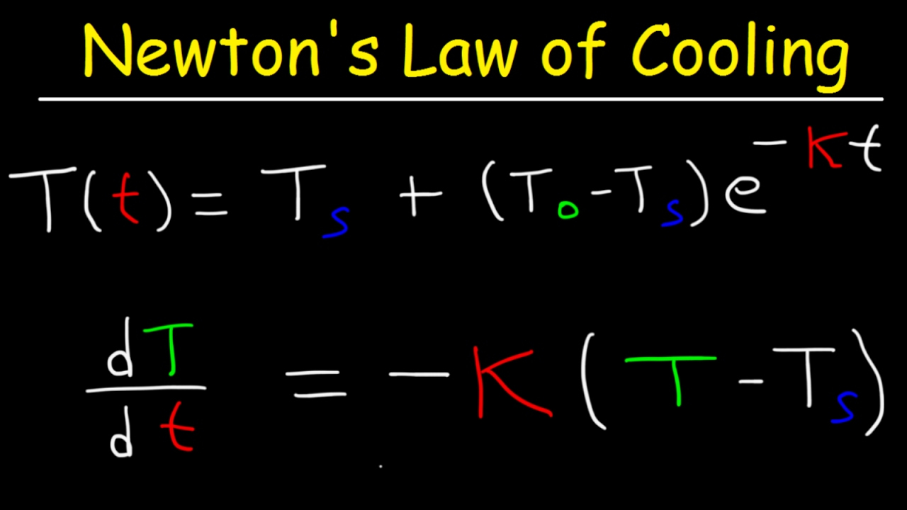 Solving newton's law of cooling/heating problems without.