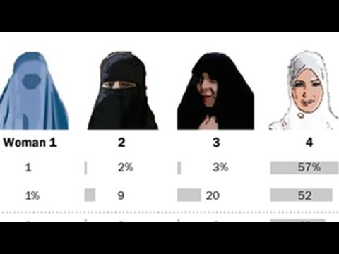 Where do Muslim women shop for groceries?