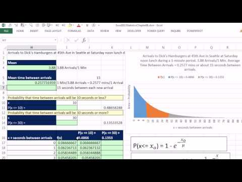 Excel 2013 Statistical Analysis #42: Exponential Probability