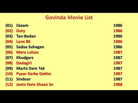 Bollywood Nostalgia: Things you didn't know about 90s Bollywood