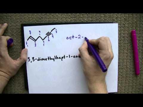 Alkenes and Alkynes - Naming + Properties