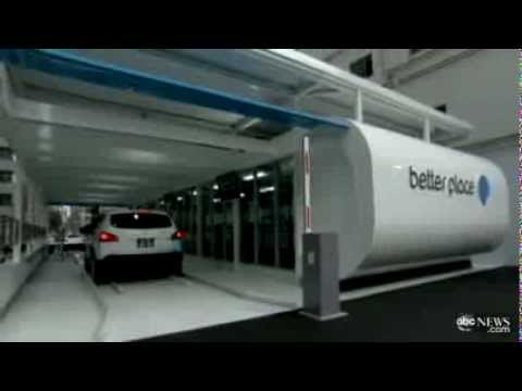Future Cars: Battery Swap Stations