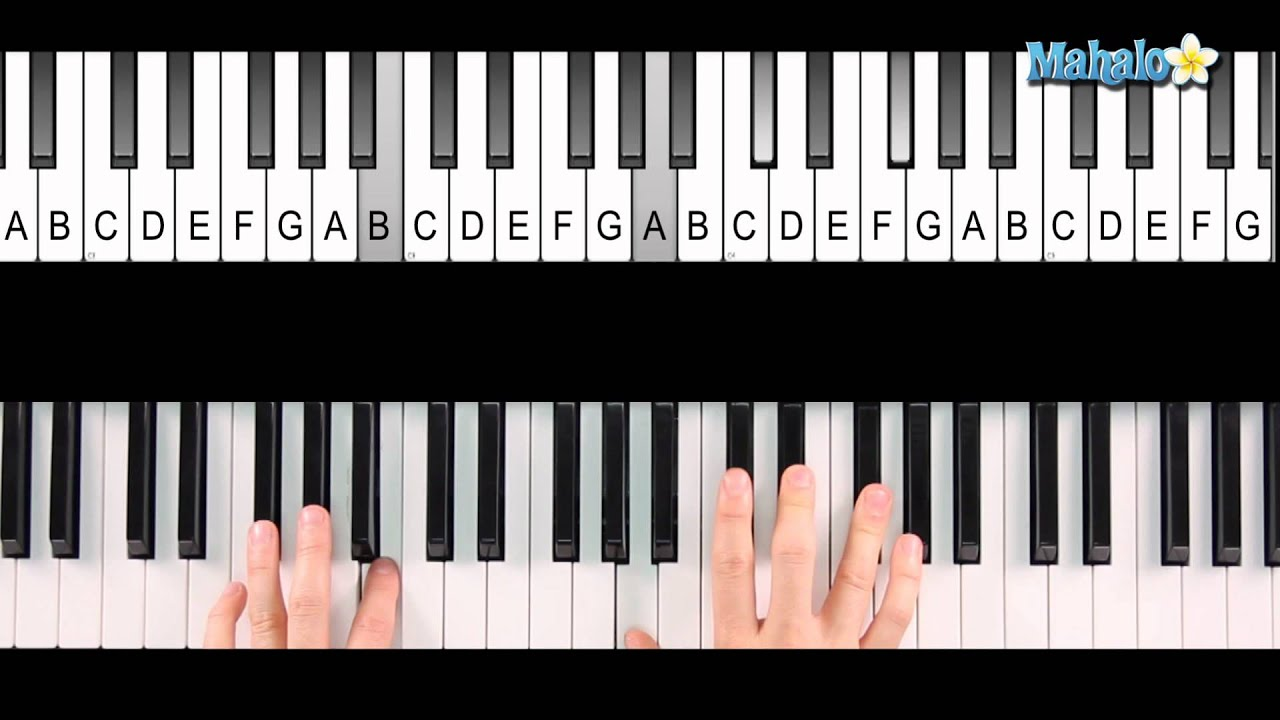 How To Play An F Sharp Minor 9 Chord Fm9 On Piano Youtube