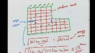 Module 10 Lecture 1 Finite Element Method