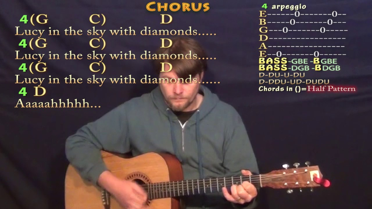 Lucy In the Sky With Diamonds The Beatles Guitar Lesson Chord Chart with  On Screen Lyrics