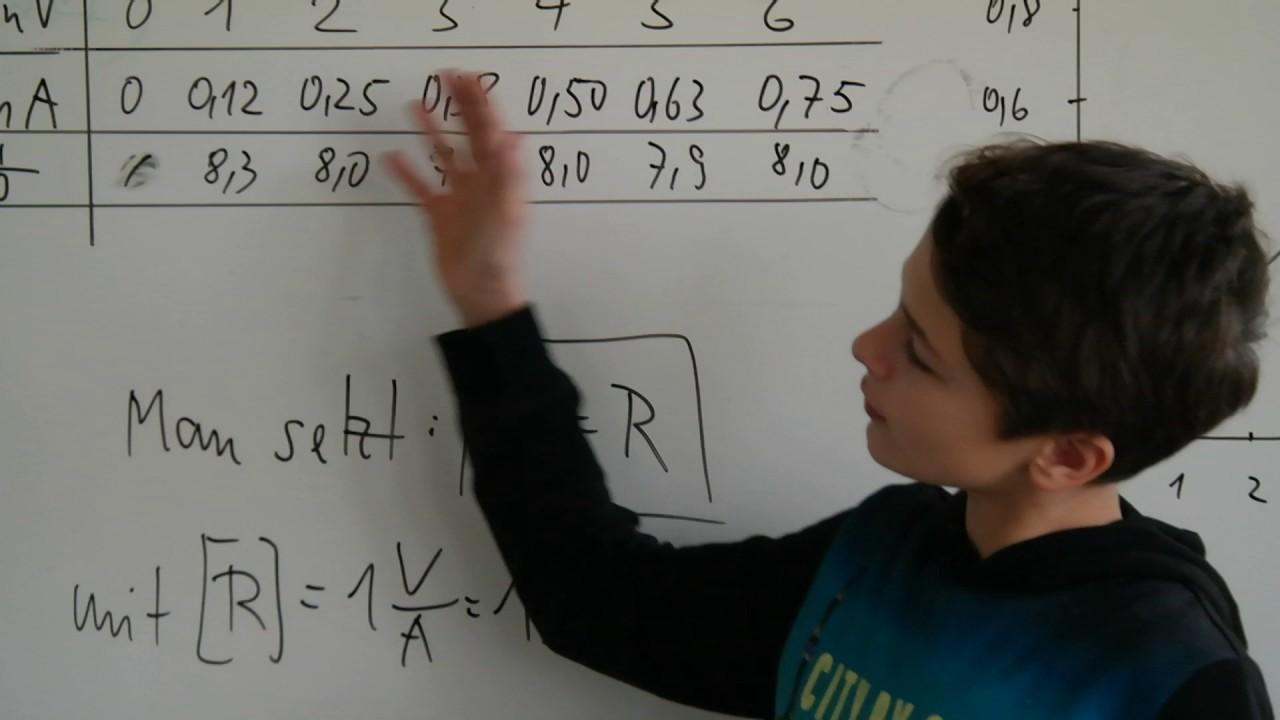Zusammenhang zwischen Spannung und Stromstärke -Kl. 8 - YouTube