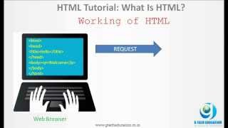 HTML Tutorial: What Is HTML (Hyper Text Markup Language) ? G Tech Education